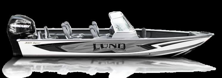 Lund 2025 Impact Sport
